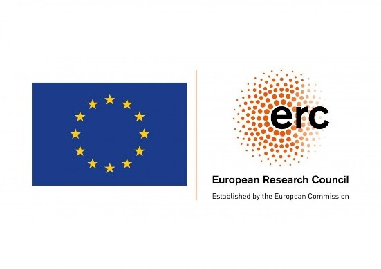 European Research Council Grant- Contribute to a long-term perspective on human adaptation and establishment of resilient cultivation systems in dry lands